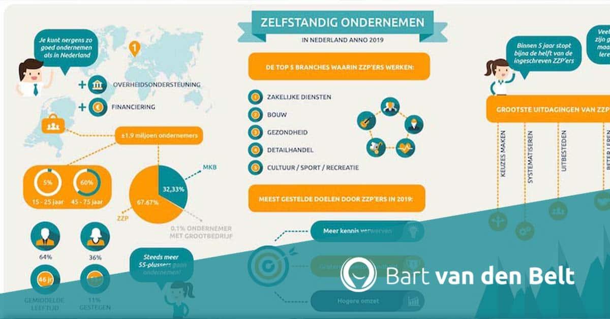 infographic ondernemen